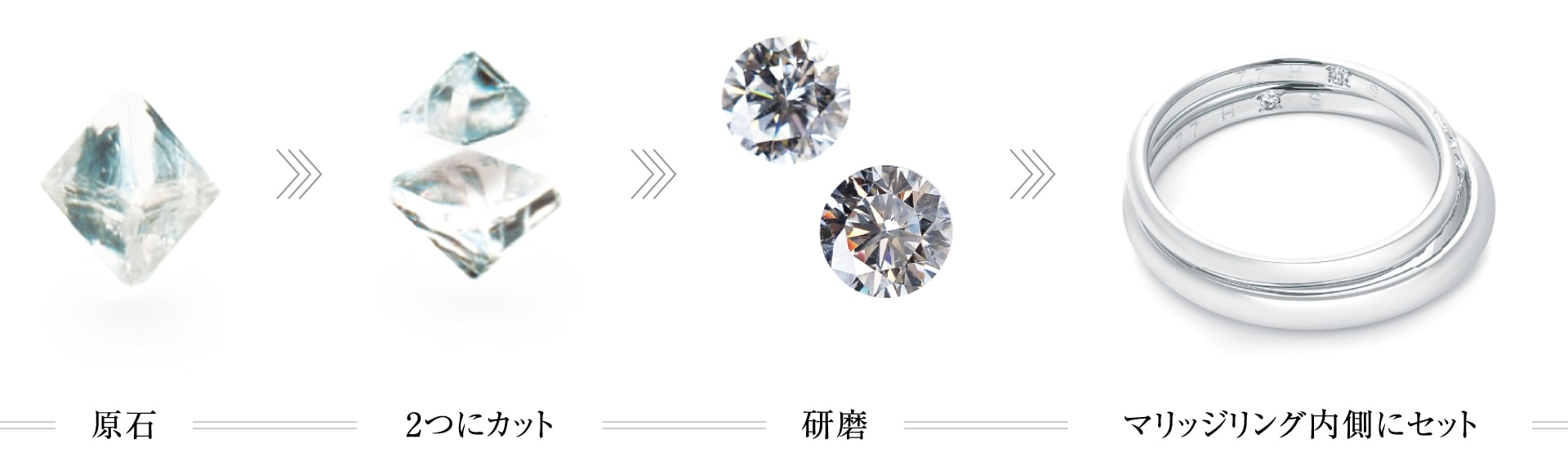 ペアのダイヤ